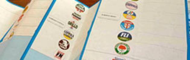 Ballottaggi, i 5 Stelle conquistano Parma, vincono Orlando e Doria. Flop Pdl e Lega