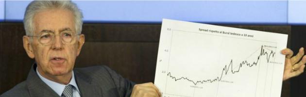Btp per pagare le imprese creditrici, Monti può convincere la Ue ma non i mercati