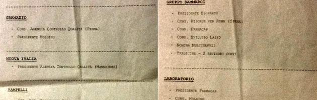 """Roma, il """"papello"""" del centrodestra per spartirsi le poltrone delle partecipate"""