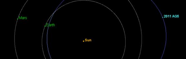 Il grande asteroide 2011 Ag5 non colpirà la Terra nel 2040