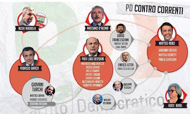 """""""Dialogo e confronto"""", la marcia scomposta del Pd verso Berlusconi"""