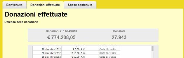 Tsunami tour, raccolti 774mila euro. Grillo pubblica online i nomi dei donatori
