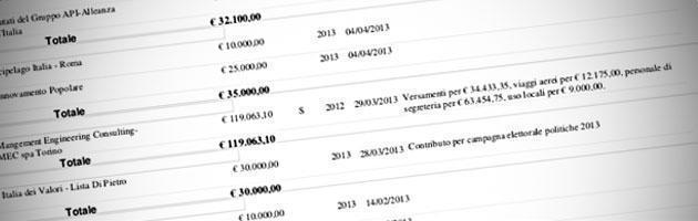 """Onorevoli, Prada e le Coop: i 40 milioni dei """"privati"""" ai partiti"""
