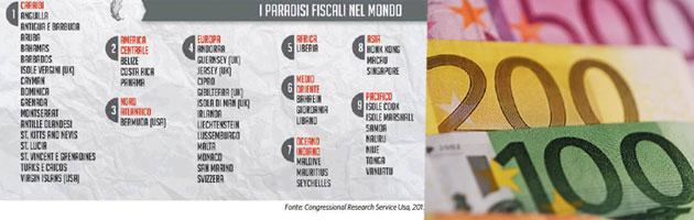 Il G8 promette la lotta ai paradisi fiscali, ma sono troppo utili ad aziende e banche