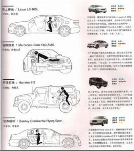 Kamasutra automobilistico le auto migliori dove fare sessomotori oggi