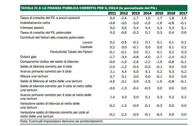 http://st.ilfattoquotidiano.it/wp-content/uploads/2013/10/lavoce11.jpg?adf349