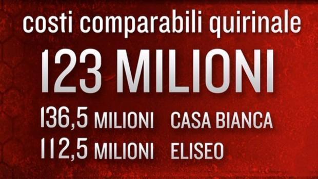 """Servizio Pubblico, Dragoni: """"I costi del Quirinale e di Napolitano"""""""