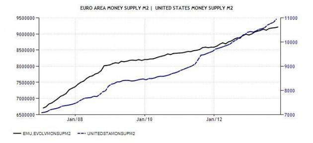 politica-monetaria