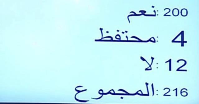 Costituzione Tunisia