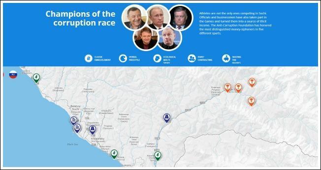 Sochi 2014, ecco il portale che traccia tutte le nefandezze dei Giochi sul Mar Nero