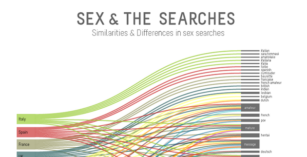 sex-and-the-search630
