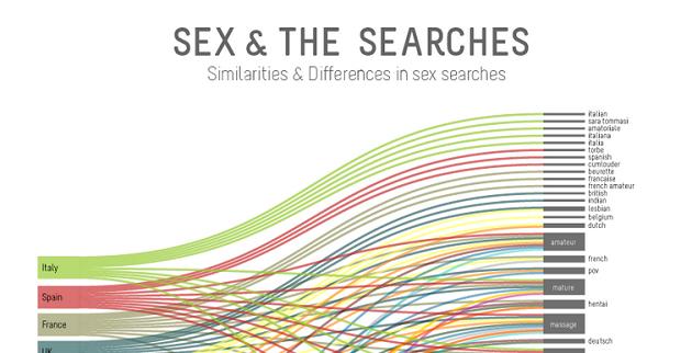 Di motori porn ricerca
