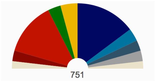 Europee. Nucleare, immigrati e mercati: programmi M5S, Verdi e Ukip a confronto