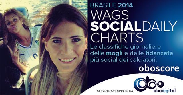 Mondiali Brasile 2014: la classifica social delle WAGs