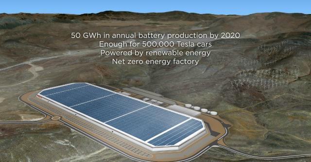 """Tesla, la Gigafactory delle batterie si farà in Nevada. E sarà a """"impatto zero"""""""