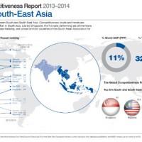 GCR_Infographic_SouthSoutheastAsia_2013-2014