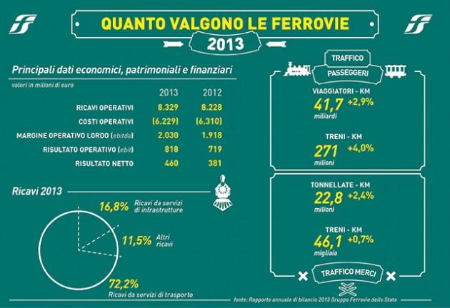 Infografica di Pierpaolo Balani