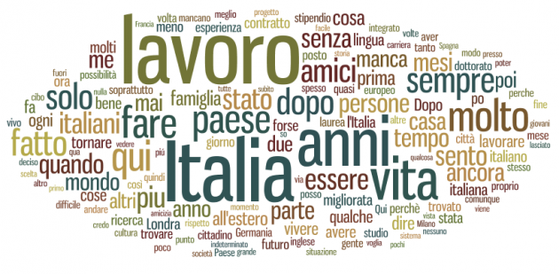 wordle_generatione