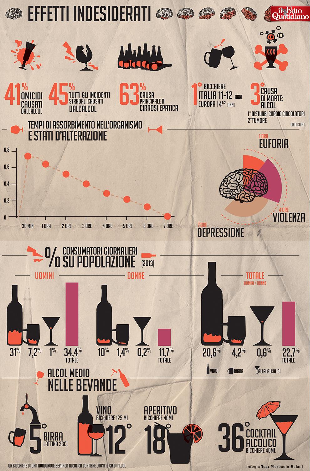 Quello che è la cura di tè monastica di alcolismo