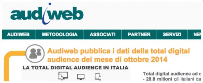 Audiweb, ilfattoquotidiano.it quarto tra i quotidiani più letti anche a giugno 2016