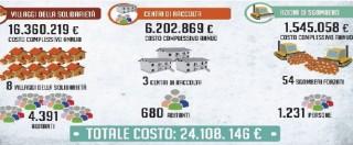 Mafia Capitale, la holding di Salvatore Buzzi dalla A alla Z