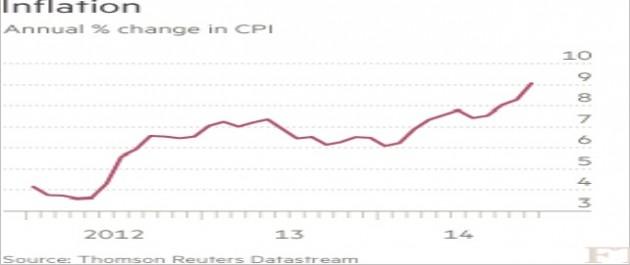 inflazione russia
