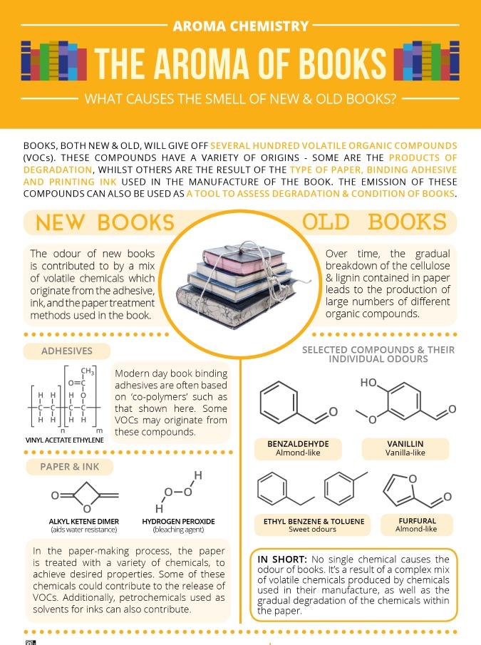 Ti piace annusare i vecchi libri? Il perché spiegato da una formula chimica