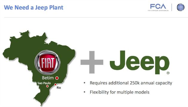 We need a Jeep plant