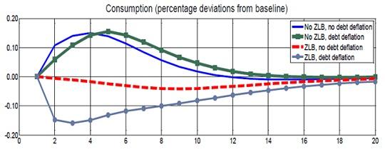 Inflazione-blog5