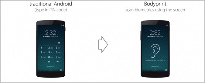 Bodyprint, Yahoo lancia sistema touch per riconoscimento biometrico