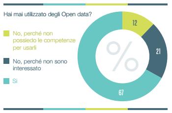 opendata5