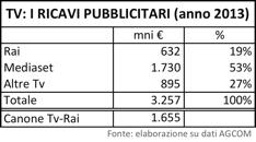 tv-pubb1