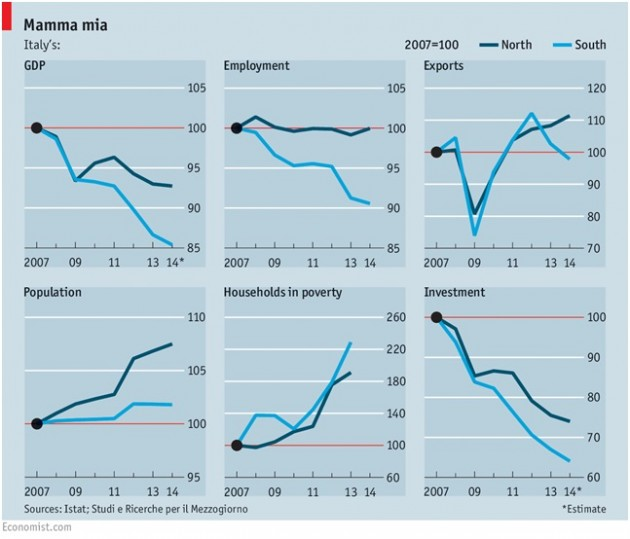 Economist-astensio