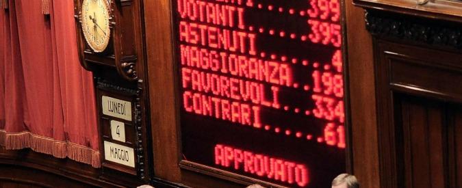 Legge di Stabilità, assenze al voto finale: Lega batte tutti, seguita da Forza Italia, Fratelli d'Italia, Sinistra, Misto e M5S