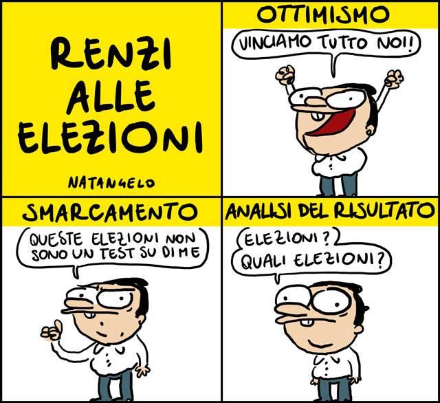 Renzi e l'analisi del risultato