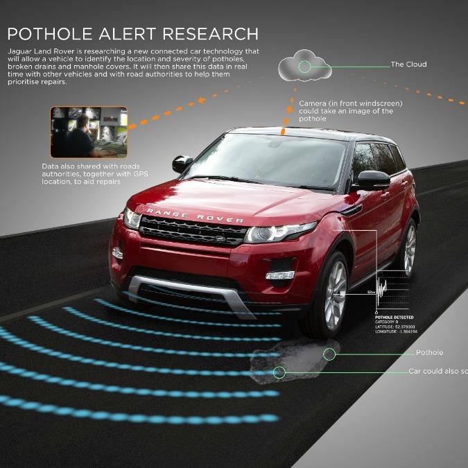 Jaguar Land Rover, arriva il sistema per individuare le buche stradali