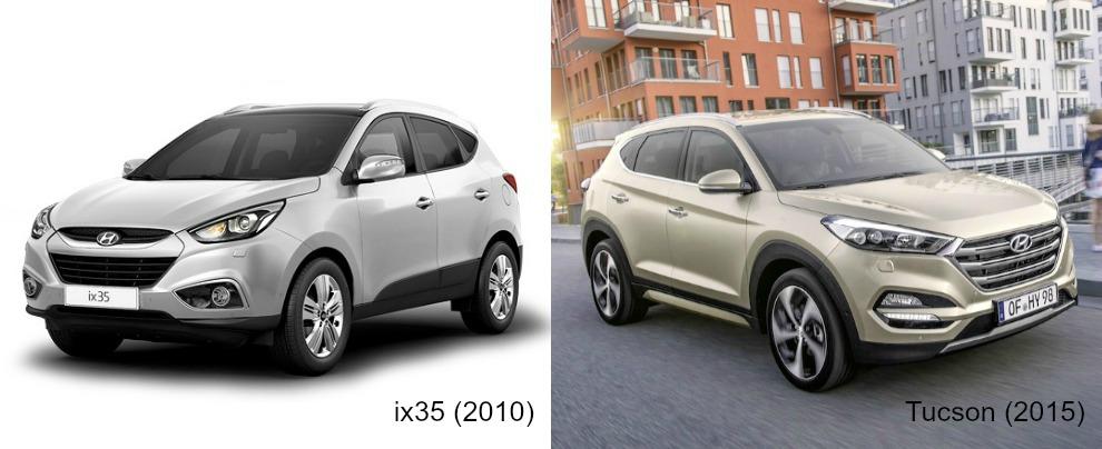 Hyundai ix35 Tucson