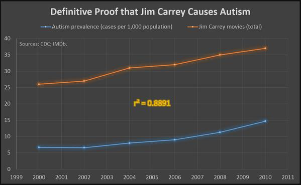 autismo-carrey