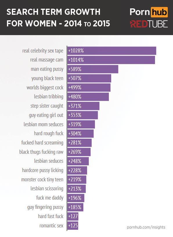 solo video italiani porno classifica siti hard