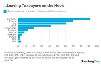 tasse grecia