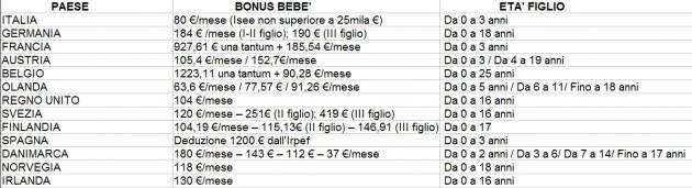 bonus Bebé1