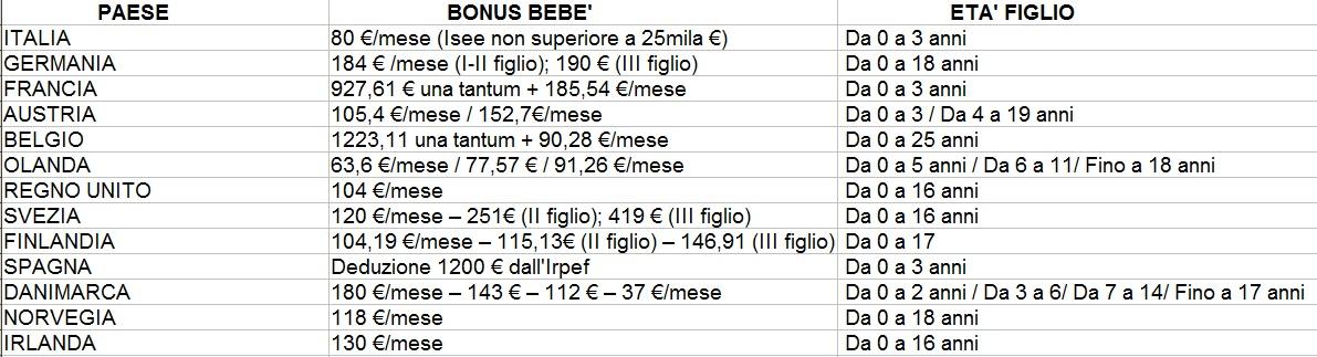 http://st.ilfattoquotidiano.it/wp-content/uploads/2015/09/bonus-Beb%C3%A91.jpg