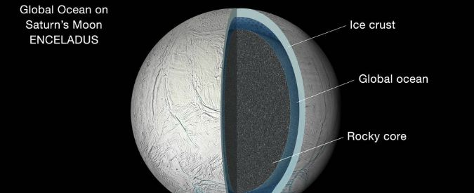 Spazio: sonda Cassini scopre un enorme oceano d'acqua che avvolge Encelado, luna di Saturno