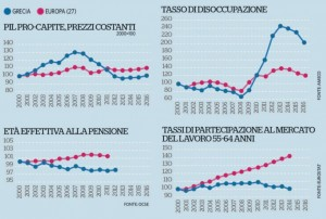 Infografica di Simone Pisani