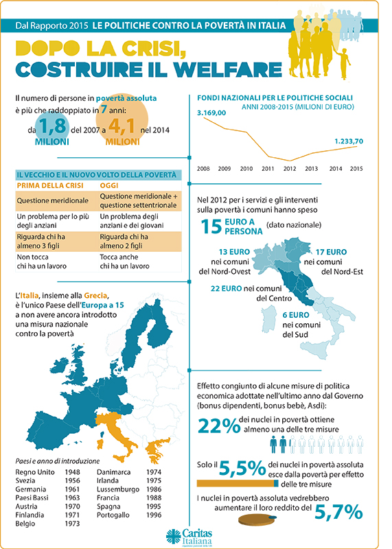 infografiche_politichepoverta-WEB