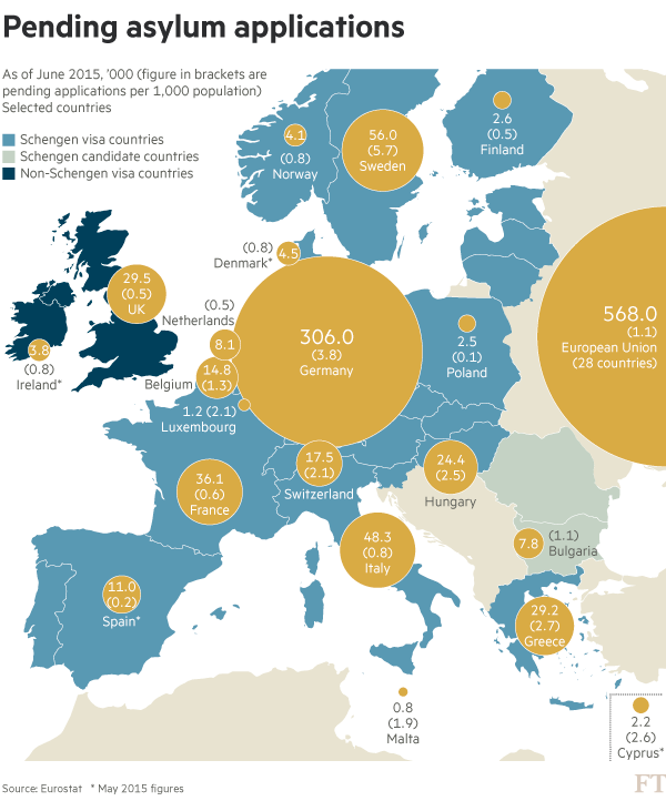 Migranti-eurostat