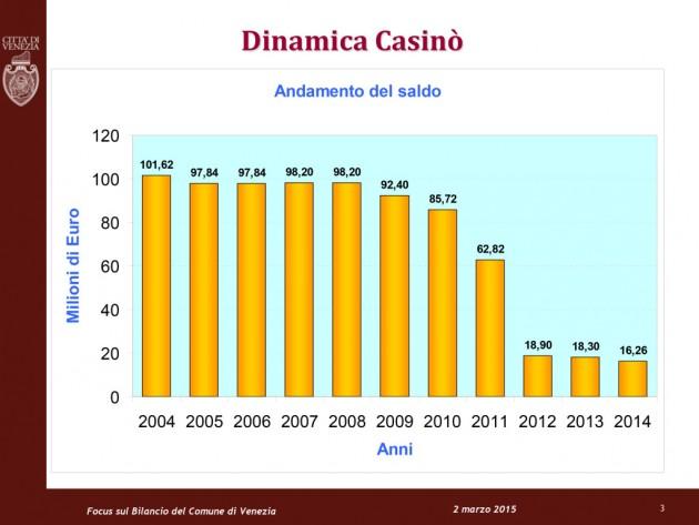 conti-casino-1-1024x769