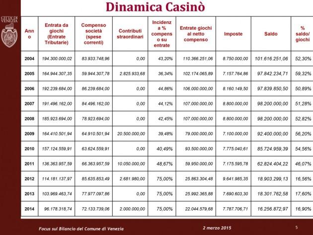 conti-casino-2-1024x769
