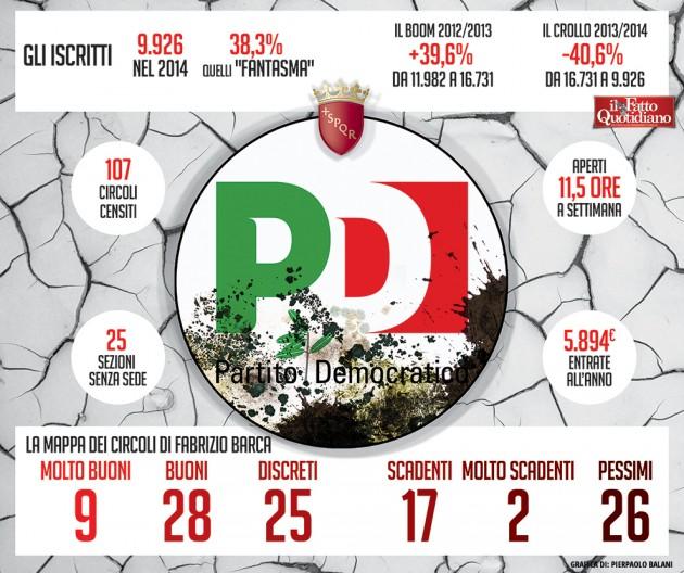 010-infografica-ilfattoquotidiano-pd-fabrizio-barca