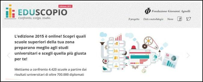 Eduscopio.it, la classifica delle migliori scuole di secondo grado in Italia